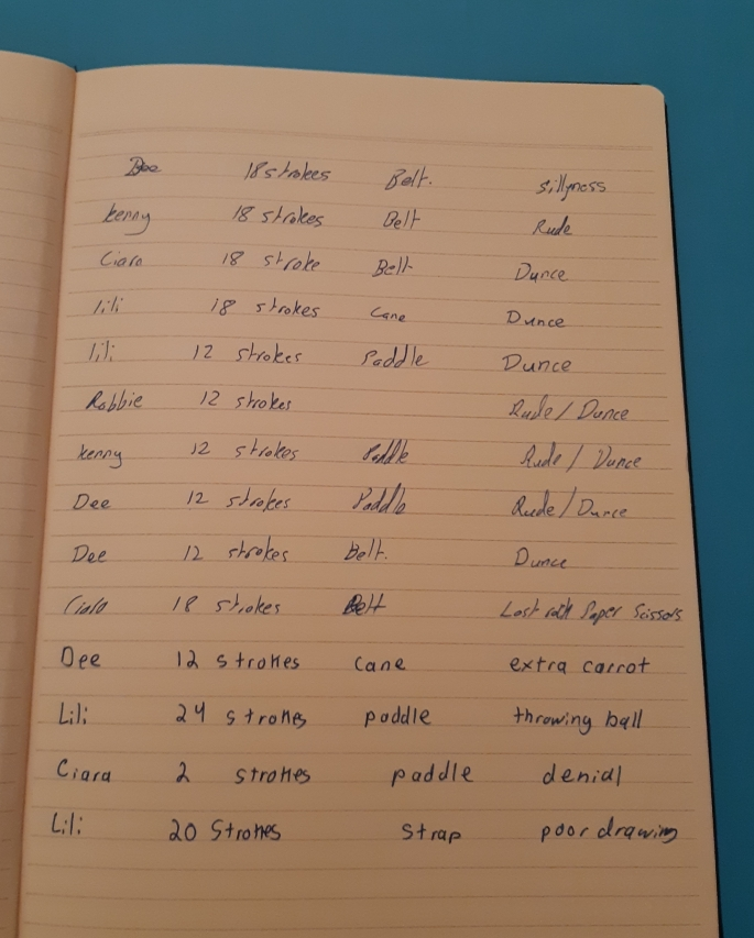 Punishment Log 29 Nov 2019 Continued Again